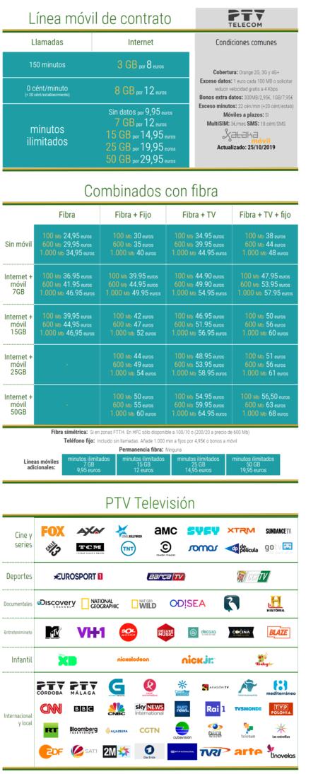 Nuevas Tarifas Ptv Telecom Noviembre 2019