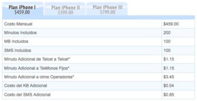 México ya conoce los planes de Telcel para el iPhone 3G