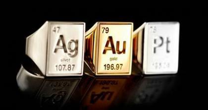 Originales anillos con la tabla periódica