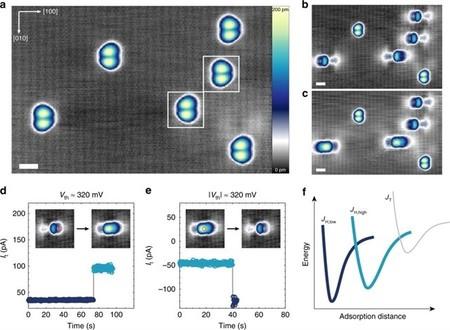 Se descubre nueva forma de almacenar información en un solo átomo