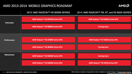 AMD-GPUs_moviles_roadmap_2014