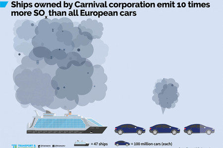 Airpollution Carnival
