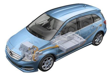 Mercedes Benz Clase B Electric Drive imagen técnica