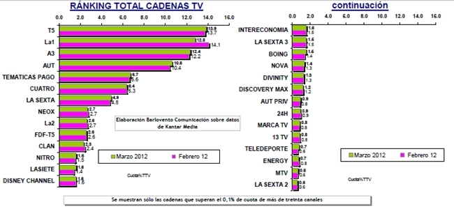 audiencias3