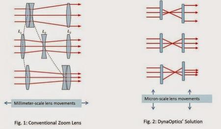 dynaoptics-1.jpg