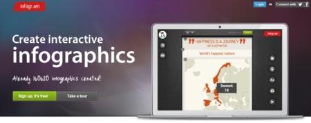 Infogr.am, un nuevo servicio que permite crear infografías de forma rápida y sencilla