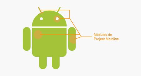 Project Mainline, el nuevo invento de Google para actualizar partes de Android desde Google Play