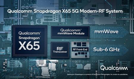 Qualcomm Snapdragon X65: el nuevo módem 5G de Qualcomm soporta mmWave y promete hasta 10 Gbps de velocidad
