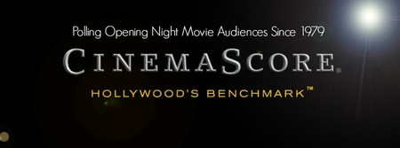 CinemaScore logo