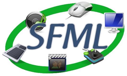 SFML 2: Sonidos y música