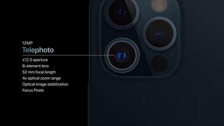 cámara iphone 12 pro max tele
