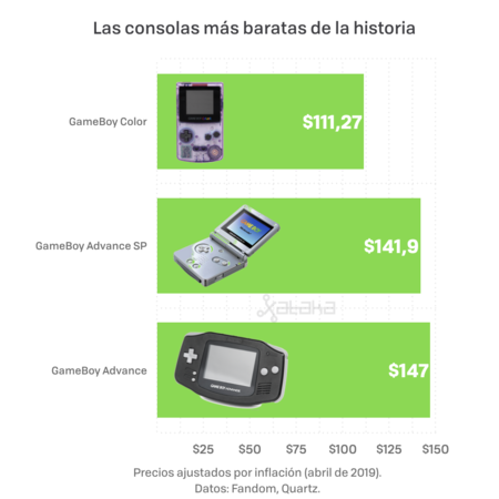 Consolas 2019 002