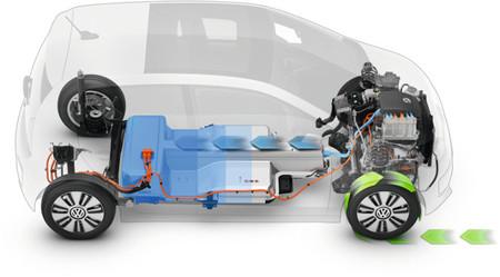 Volkswagen e-up! - e-BKV