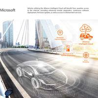 TomTom se beneficiará de Azure y se integra en la Plataforma de Vehículos Conectados de Microsoft