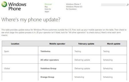 Microsoft informa: ¿cuándo llegará NoDo a tu Windows Phone 7 oficialmente?