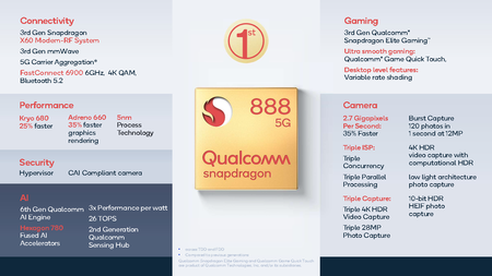 Qualcomm Snapdragon 888 Caracteristicas Tecnicas Generales