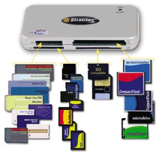 Universal Flash Storage: ¿tendremos solo una tarjeta de memoria?