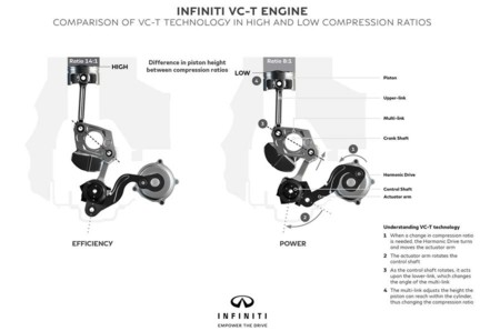 Infiniti Vc T Tech Jpg 4k