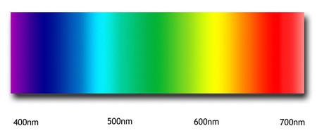 Espectro Colores