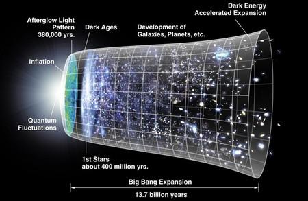 ¿Cuál es la velocidad máxima a la que puede ocurrir cualquier cambio en el universo?