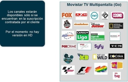 Canales disponibles en Movistar Go