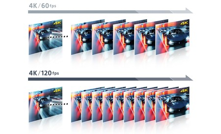 Sony Readyforps5 1