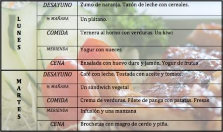 Tu dieta semanal con Vitónica (XVII)