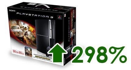 Las ventas de PlayStation 3 se triplican en EE.UU.