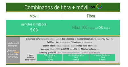 Nuevos Combinados De Fibra Y Movil Ios En Octubre De 2020
