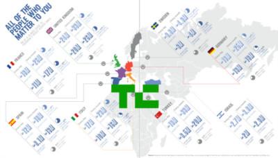 Facebook detalla por primera vez su crecimiento: así utilizamos esta red social en España