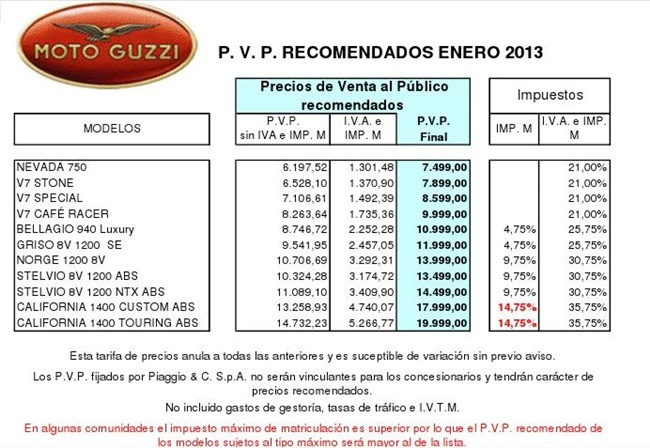 Tarifa de precios 2013 Moto Guzzi