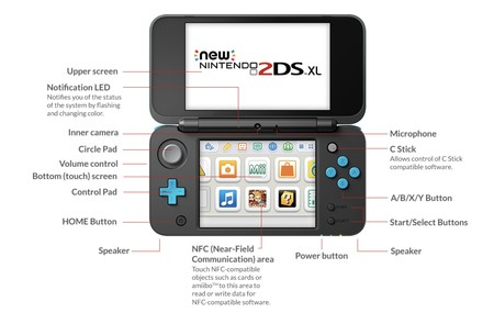 New Nintendo 2ds Xl 4