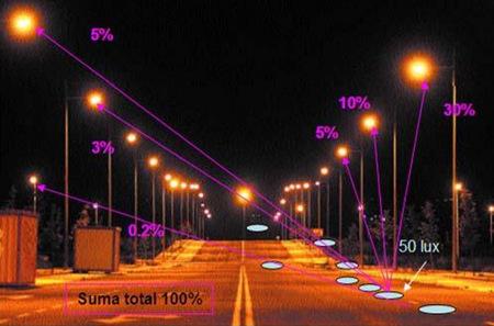 Polux, un sistema para mejorar la iluminación de la carretera