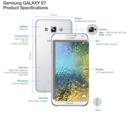 Samsung Galaxy E7, a las 5.5 pulgadas
