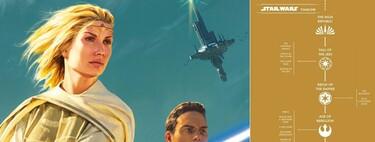 'Star Wars' estrena nueva línea temporal oficial: así queda el cacao cronológico de la saga tras la irrupción de la Alta República