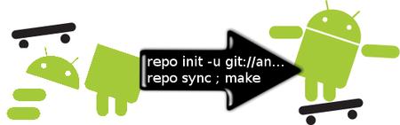 Compilando Android, paso a paso