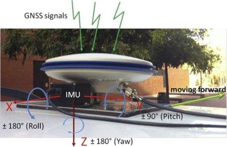 UC3M GPS IMU