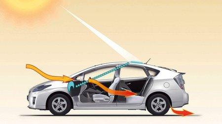 Toyota Prius pack eco-solar