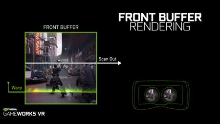 Nvidia Designworksvr Front Buffer Rendering