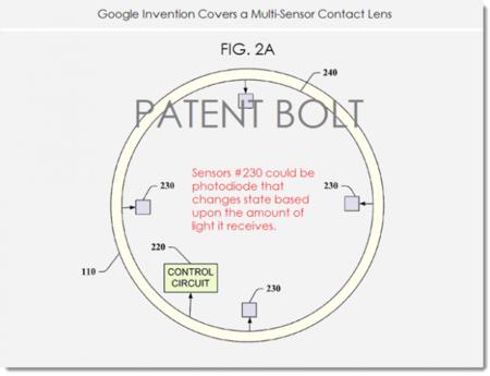 Google patenta lentes de contacto con multisensor, para controlar dispositivos wearables a través de parpadeos