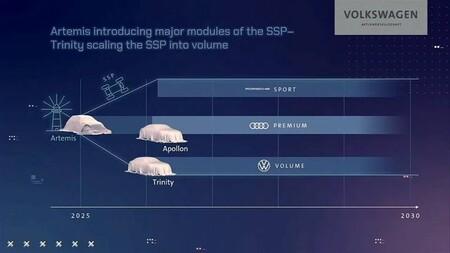 SSP VW