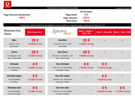 Precios Motorola One Vision Con Pago A Plazos Y Tarifas Vodafone
