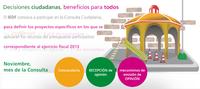 El IEDF propone campaña de mejoramiento colonial a través de encuesta por Internet