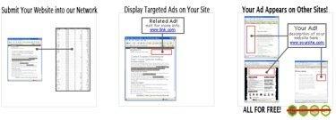 adGridWork, red de anuncios gratuitos