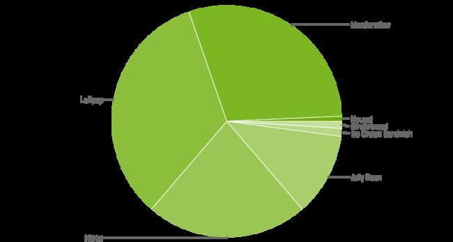 Datos Enero 2017