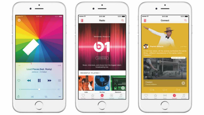 Applemusic Apps 6c