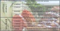 Tu dieta semanal con Vitónica (XI)