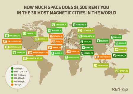 How Much Space 1500 Rent You Worldwide Finalfinal