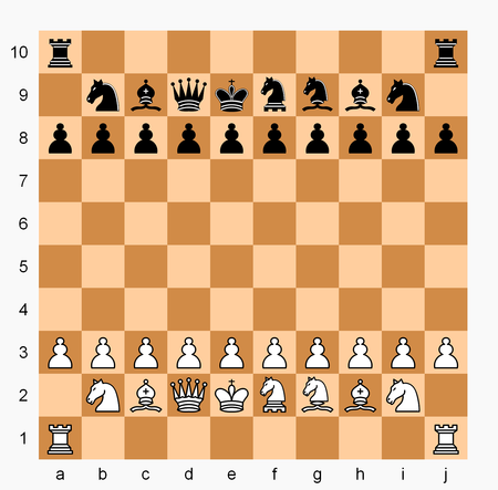 Grand Chess Init Config
