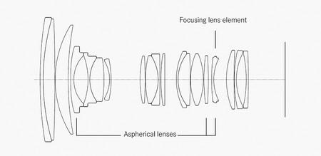 Leica Vario Elmarit Sl 24 70mm F28 Asph 5